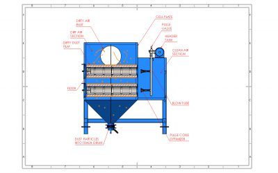 The Advantage of the Protoblast Horizontal Cartridge Dust Collector
